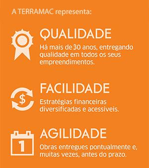 Terramac Empreendimentos representa qualidade, agilidade e facilidade em Luís Eduardo Magalhães
