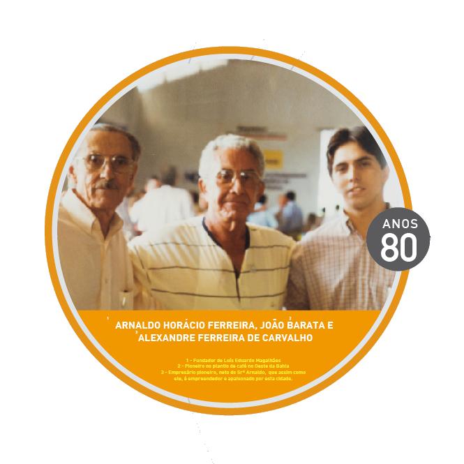 Família Ferreira, Fundadora da cidade de Mimoso do Oeste, futuramente, Luís Eduardo Magalhães.
